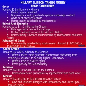 Nations the Clintons have taken money from, which include those who treat women as second-class citizens and impose harsh penalties for homosexuality